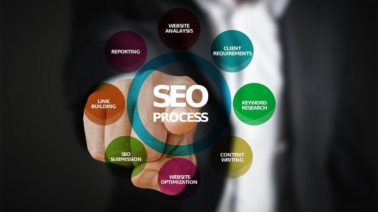 How to Optimize Your Content for SEO with These 7 Killer Strategies